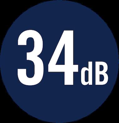 34 dB